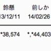 【速報】心プラ2日目の売り上げ