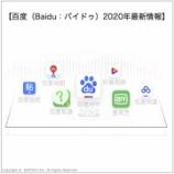 『百度(Baidu:バイドゥ)2020年最新情報|基本情報から広告メニューまで徹底紹介|中国デジタルマーケティング』の画像