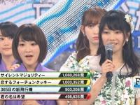 生駒里奈「乃木坂46にはヒット曲がない。AKB48、欅坂46みたいな世間に受ける曲がほしい」