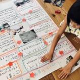 『小2の自由研究は親の戦!子育てで人の力を引き出すプロデュース力が養われる?!』の画像