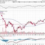 『【中国株バブル崩壊前夜】実体経済と乖離しつつあるマーケットの行方』の画像