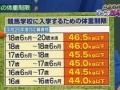【悲報】AKB小嶋陽菜さん、体重47kg超と告白www