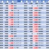 『11/18 エスパス西武新宿駅前 水曜日』の画像