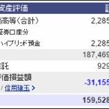 『週末(12月3日)の資産評価額。1億5952万』の画像