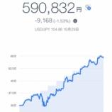 『【資産運用】2020年10月4週目!THEO+docomoの資産運用状況は590,832円でした。』の画像