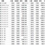『1/31 エスパス秋葉原 予想屋が行く!』の画像