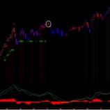 『株価暴落・金暴騰をチャンスに変えろ!』の画像