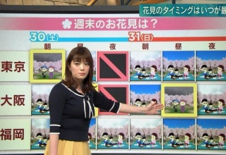 【悲報】女子アナさん、二段腹を隠そうともしない www