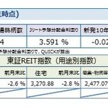 『しんきんアセットマネジメントJ-REITマーケットレポート2019年12月』の画像