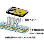 東芝、HDD容量を10倍増しにする記録技術を実証!