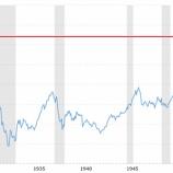 『【投資哲学】富は弱気相場の中で作られる』の画像