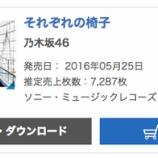『【乃木坂46】『それぞれの椅子』4日目売り上げは7,287枚 累計262,387枚を記録!!!』の画像