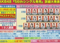 AKB48 56thシングル「サステナブル」選抜メンバー発表!センターは矢作萌夏!
