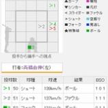 『4/30,5/1の高橋由伸』の画像
