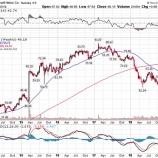『【悲報】バフェット銘柄のクラフト・ハインツ、不正会計疑惑と減配で株価大暴落!』の画像