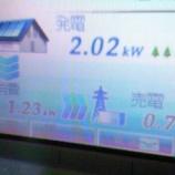 『太陽光発電でチェック!』の画像