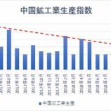 『中国不動産市場にバブルの兆候か』の画像