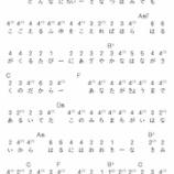 『コブクロ『YELL~エール~』~よなおしギター用コード譜とメロディ譜~』の画像