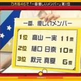 『乃木坂ちゃんが選ぶ 優しいメンバートップ3がこちら!』の画像