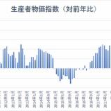 『【物価上昇】米経済、インフレ加速で利下げの論拠弱まる』の画像