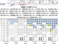 【乃木坂46】中村麗乃、YACにタブルスコアで敗北...(画像あり)