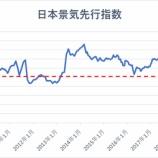 『【日本株】景気後退入りで大暴落か』の画像