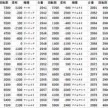 『3/22 エスパス上野新館 ワールド』の画像