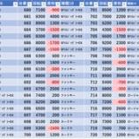 『6/29 スーパーDステーション錦糸町 旧イベ』の画像