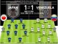 日本1−1ベネズエラ 採点&寸評 吉田&大迫は攻守の軸として機能。代表初ゴールの酒井は終盤に痛恨のPK献上