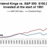 『【配当再投資戦略】ジェレミー・シーゲル流配当再投資に適したETFを紹介する!』の画像