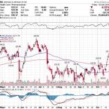 『【悲報】ジョンソン・エンド・ジョンソン、ベビーパウダーからアスベスト検出で株価暴落!』の画像