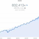 『【爆益!!】2021年3月4週目!THEO+docomoの資産運用状況は832,413円でした』の画像