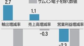 野村證券「韓国株は今が買い時。アジアで最も最優先的に買いを推薦する国だ」