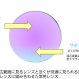 """『調整力サポートレンズ """"サポート""""シリーズ発売開始』の画像"""