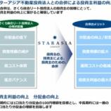 『弱小J-REITの合併案~スターアジア不動産投資法人・さくら総合リート投資法人のゆくえ~』の画像