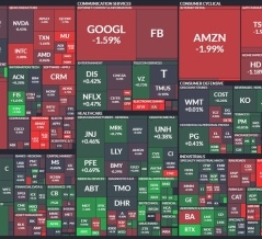 【米株式市場は反落】マイクロソフト・アップル・アルファベットの決算の速報と市場のまとめ。