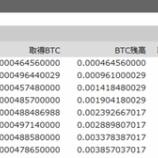 『第三次ビットコイン累投8回目の買い付け』の画像