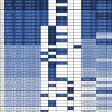 『新型コロナでも下がらない地方議員の報酬を全国815市区ランキング。最高額は横浜市の1,658万円』の画像