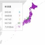 『【乃木坂46】乃木坂強すぎw GoogleトレンドでAKBG、乃木坂を地域別で検索した結果!!』の画像