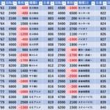 『5/21 スーパーライブガーデン小山喜沢 ギガオルトロス』の画像