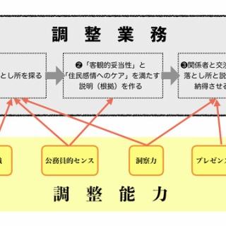 キモオタク地方公務員(県庁職員)のブログ