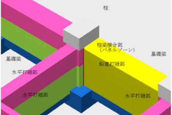 裁判 建設 辰 南海 村