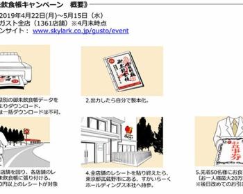 【ガストキャンペーン】24日で全国1361店舗で飲食すると1000万円プレゼント、達成不可能な条件と発覚し中止