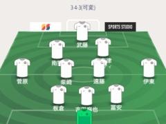 今、サッカー日本代表を選ぶならこれ確定やろ?
