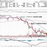 『【GE】ラリー・カルプ新CEO就任でゼネラル・エレクトリックは「買い」か』の画像