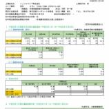 『インフォテリア(3853) 株価に稲妻落ちる!!!操作された株価』の画像