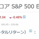 『【2016年:運用成績】バフェット太郎のトータルリターンは+11.5%でした』の画像