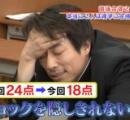 ロンブー淳(43歳青学志望)、センター試験模試で英語18点(偏差値26)を叩き出す
