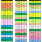桐光学院 笠井校ブログ 番号432-0381