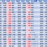 『9/10 エスパス渋谷新館 』の画像